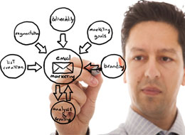 Email Marketing Discussion